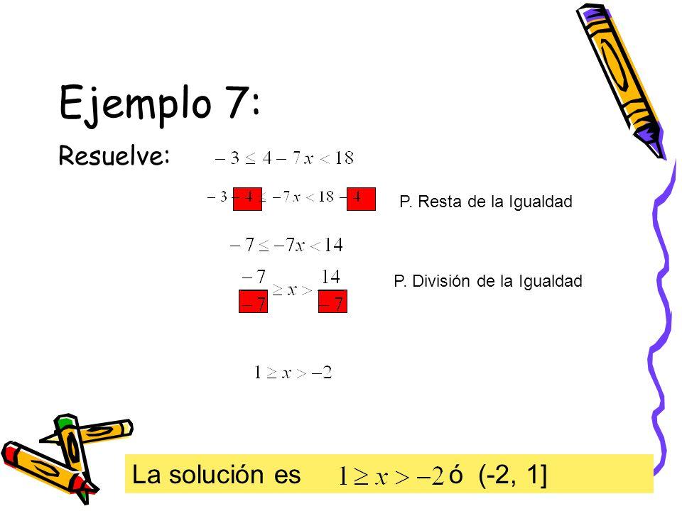 Ejemplo 7: Resuelve: La solución es ó (-2, 1] P. Resta de la Igualdad